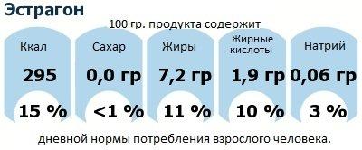 ДНП (GDA) - дневная норма потребления энергии и полезных веществ для среднего человека (за день прием энергии 2000 ккал): Эстрагон