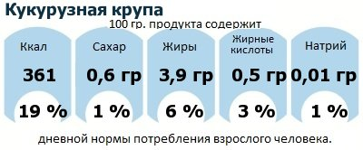 ДНП (GDA) - дневная норма потребления энергии и полезных веществ для среднего человека (за день прием энергии 2000 ккал): Кукурузная крупа