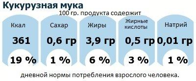 ДНП (GDA) - дневная норма потребления энергии и полезных веществ для среднего человека (за день прием энергии 2000 ккал): Кукурузная мука