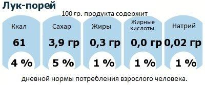 ДНП (GDA) - дневная норма потребления энергии и полезных веществ для среднего человека (за день прием энергии 2000 ккал): Лук-порей
