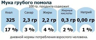 ДНП (GDA) - дневная норма потребления энергии и полезных веществ для среднего человека (за день прием энергии 2000 ккал): Мука грубого помола