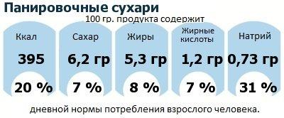 ДНП (GDA) - дневная норма потребления энергии и полезных веществ для среднего человека (за день прием энергии 2000 ккал): Панировочные сухари