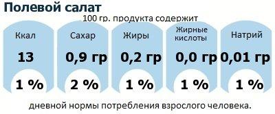 ДНП (GDA) - дневная норма потребления энергии и полезных веществ для среднего человека (за день прием энергии 2000 ккал): Полевой салат