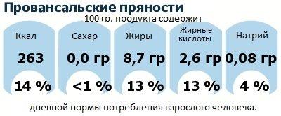 ДНП (GDA) - дневная норма потребления энергии и полезных веществ для среднего человека (за день прием энергии 2000 ккал): Провансальские пряности