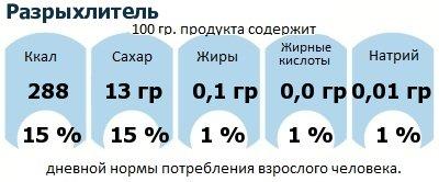 ДНП (GDA) - дневная норма потребления энергии и полезных веществ для среднего человека (за день прием энергии 2000 ккал): Разрыхлитель