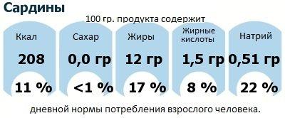 ДНП (GDA) - дневная норма потребления энергии и полезных веществ для среднего человека (за день прием энергии 2000 ккал): Сардины