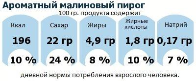 ДНП (GDA) - дневная норма потребления энергии и полезных веществ для среднего человека (за день прием энергии 2000 ккал): Ароматный малиновый пирог