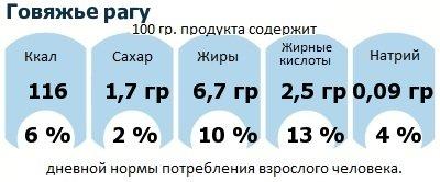 ДНП (GDA) - дневная норма потребления энергии и полезных веществ для среднего человека (за день прием энергии 2000 ккал): Говяжье рагу
