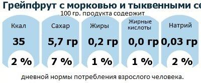 ДНП (GDA) - дневная норма потребления энергии и полезных веществ для среднего человека (за день прием энергии 2000 ккал): Грейпфрут с морковью и тыквенными семечками