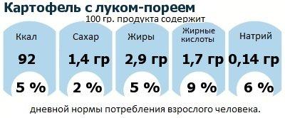 ДНП (GDA) - дневная норма потребления энергии и полезных веществ для среднего человека (за день прием энергии 2000 ккал): Картофель с луком-пореем