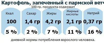 ДНП (GDA) - дневная норма потребления энергии и полезных веществ для среднего человека (за день прием энергии 2000 ккал): Картофель, запеченный с пармской ветчиной
