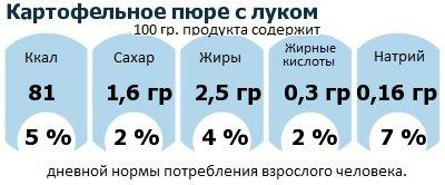 ДНП (GDA) - дневная норма потребления энергии и полезных веществ для среднего человека (за день прием энергии 2000 ккал): Картофельное пюре с луком