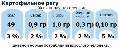 ДНП (GDA) - дневная норма потребления энергии и полезных веществ для среднего человека (за день прием энергии 2000 ккал): Картофельное рагу