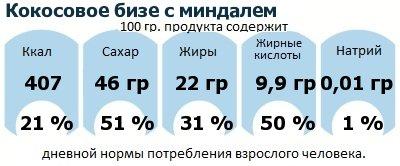 ДНП (GDA) - дневная норма потребления энергии и полезных веществ для среднего человека (за день прием энергии 2000 ккал): Кокосовое бизе с миндалем