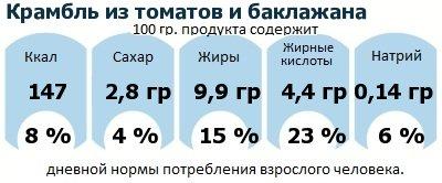 ДНП (GDA) - дневная норма потребления энергии и полезных веществ для среднего человека (за день прием энергии 2000 ккал): Крамбль из томатов и баклажана