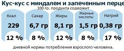ДНП (GDA) - дневная норма потребления энергии и полезных веществ для среднего человека (за день прием энергии 2000 ккал): Кус-кус с миндалем и запеченным перцем