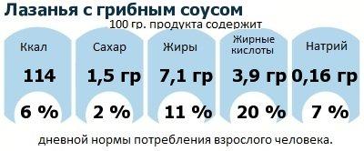 ДНП (GDA) - дневная норма потребления энергии и полезных веществ для среднего человека (за день прием энергии 2000 ккал): Лазанья с грибным соусом