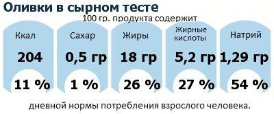 ДНП (GDA) - дневная норма потребления энергии и полезных веществ для среднего человека (за день прием энергии 2000 ккал): Оливки в сырном тесте