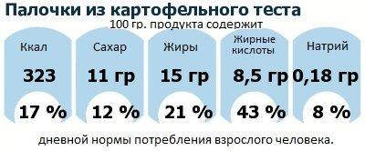 ДНП (GDA) - дневная норма потребления энергии и полезных веществ для среднего человека (за день прием энергии 2000 ккал): Палочки из картофельного теста