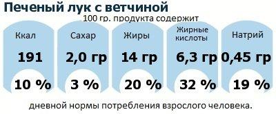 ДНП (GDA) - дневная норма потребления энергии и полезных веществ для среднего человека (за день прием энергии 2000 ккал): Печеный лук с ветчиной