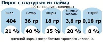 ДНП (GDA) - дневная норма потребления энергии и полезных веществ для среднего человека (за день прием энергии 2000 ккал): Пирог с глазурью из лайма