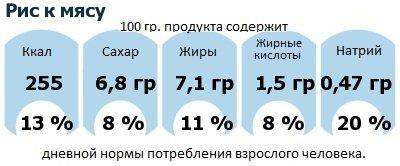 ДНП (GDA) - дневная норма потребления энергии и полезных веществ для среднего человека (за день прием энергии 2000 ккал): Рис к мясу
