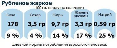 ДНП (GDA) - дневная норма потребления энергии и полезных веществ для среднего человека (за день прием энергии 2000 ккал): Рубленое жаркое