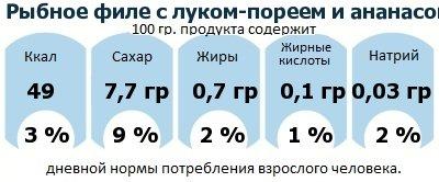 ДНП (GDA) - дневная норма потребления энергии и полезных веществ для среднего человека (за день прием энергии 2000 ккал): Рыбное филе с луком-пореем и ананасом