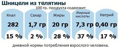 ДНП (GDA) - дневная норма потребления энергии и полезных веществ для среднего человека (за день прием энергии 2000 ккал): Шницели из телятины