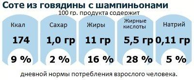 ДНП (GDA) - дневная норма потребления энергии и полезных веществ для среднего человека (за день прием энергии 2000 ккал): Соте из говядины с шампиньонами