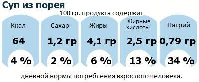 ДНП (GDA) - дневная норма потребления энергии и полезных веществ для среднего человека (за день прием энергии 2000 ккал): Суп из порея