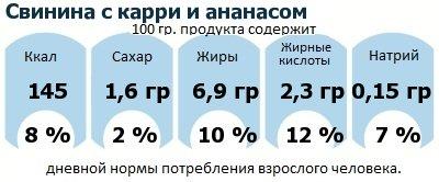 ДНП (GDA) - дневная норма потребления энергии и полезных веществ для среднего человека (за день прием энергии 2000 ккал): Свинина с карри и ананасом