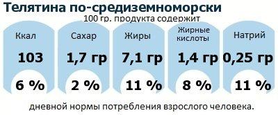 ДНП (GDA) - дневная норма потребления энергии и полезных веществ для среднего человека (за день прием энергии 2000 ккал): Телятина по-средиземноморски