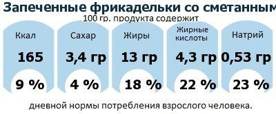 ДНП (GDA) - дневная норма потребления энергии и полезных веществ для среднего человека (за день прием энергии 2000 ккал): Запеченные фрикадельки со сметанным соусом